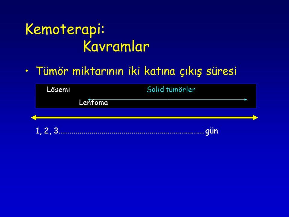 Kemoterapi: Kavramlar •Tümör miktarının iki katına çıkış süresi 1, 2, 3........................................................................