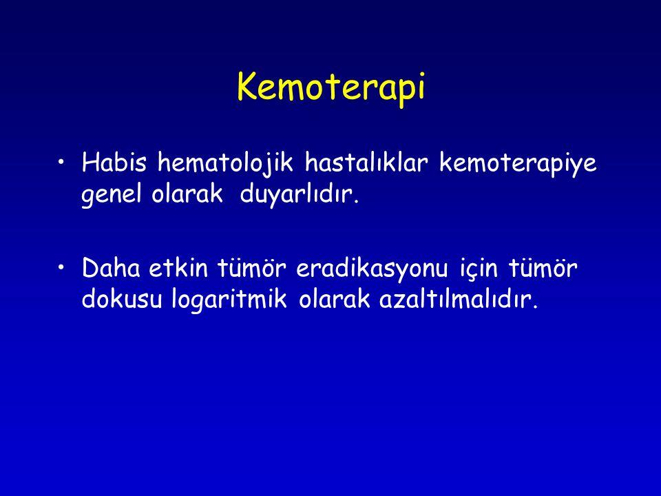 Kemoterapi •Habis hematolojik hastalıklar kemoterapiye genel olarak duyarlıdır. •Daha etkin tümör eradikasyonu için tümör dokusu logaritmik olarak aza