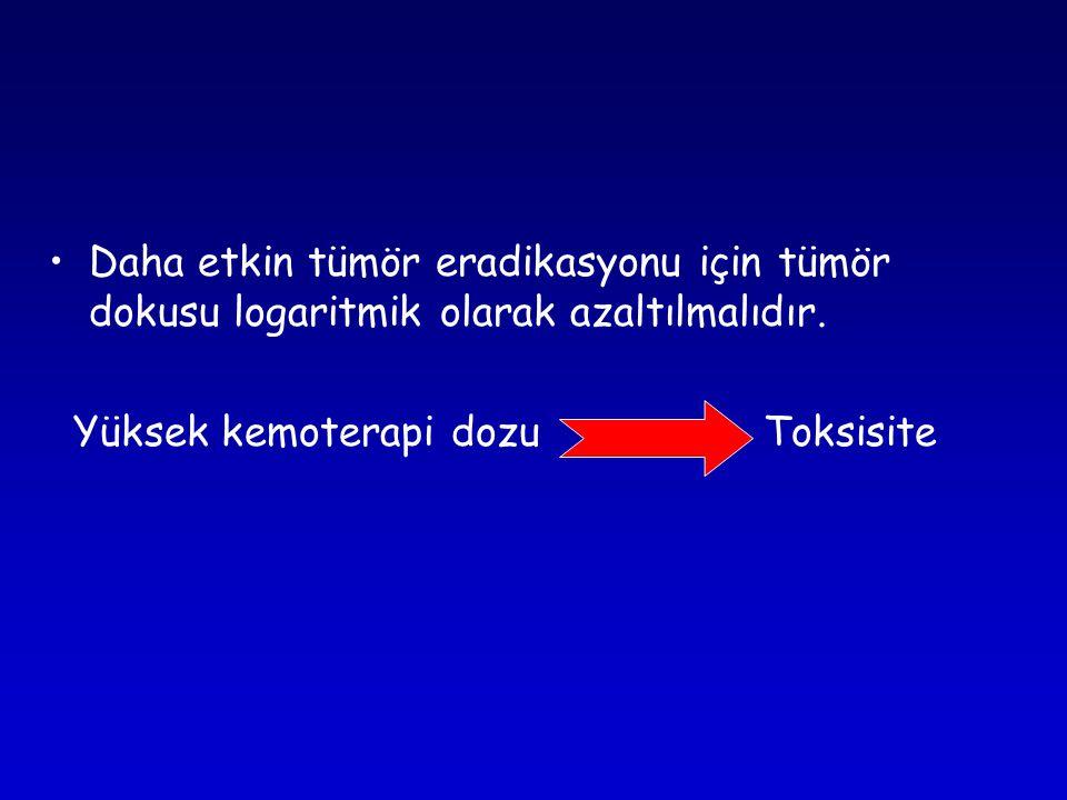 •Daha etkin tümör eradikasyonu için tümör dokusu logaritmik olarak azaltılmalıdır. Yüksek kemoterapi dozu Toksisite