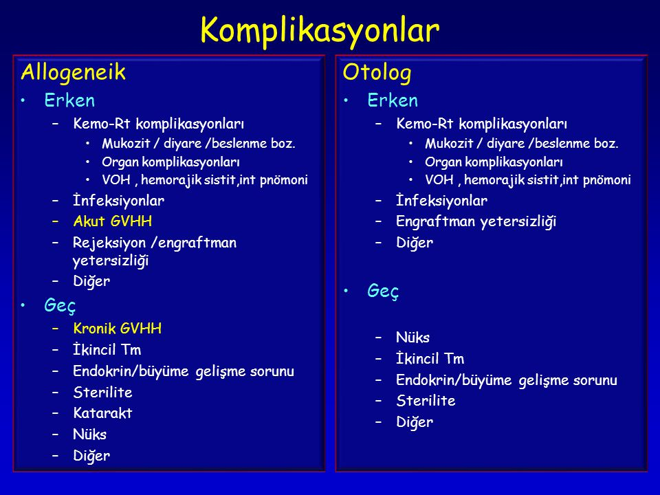 Komplikasyonlar Allogeneik •Erken –Kemo-Rt komplikasyonları •Mukozit / diyare /beslenme boz. •Organ komplikasyonları •VOH, hemorajik sistit,int pnömon