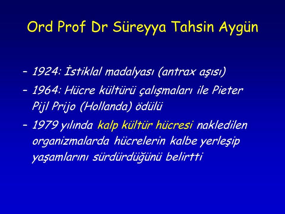 Ord Prof Dr Süreyya Tahsin Aygün –1924: İstiklal madalyası (antrax aşısı) –1964: Hücre kültürü çalışmaları ile Pieter Pijl Prijo (Hollanda) ödülü –197