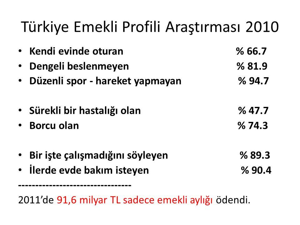 Türkiye Emekli Profili Araştırması 2010 • Kendi evinde oturan % 66.7 • Dengeli beslenmeyen % 81.9 • Düzenli spor - hareket yapmayan % 94.7 • Sürekli b