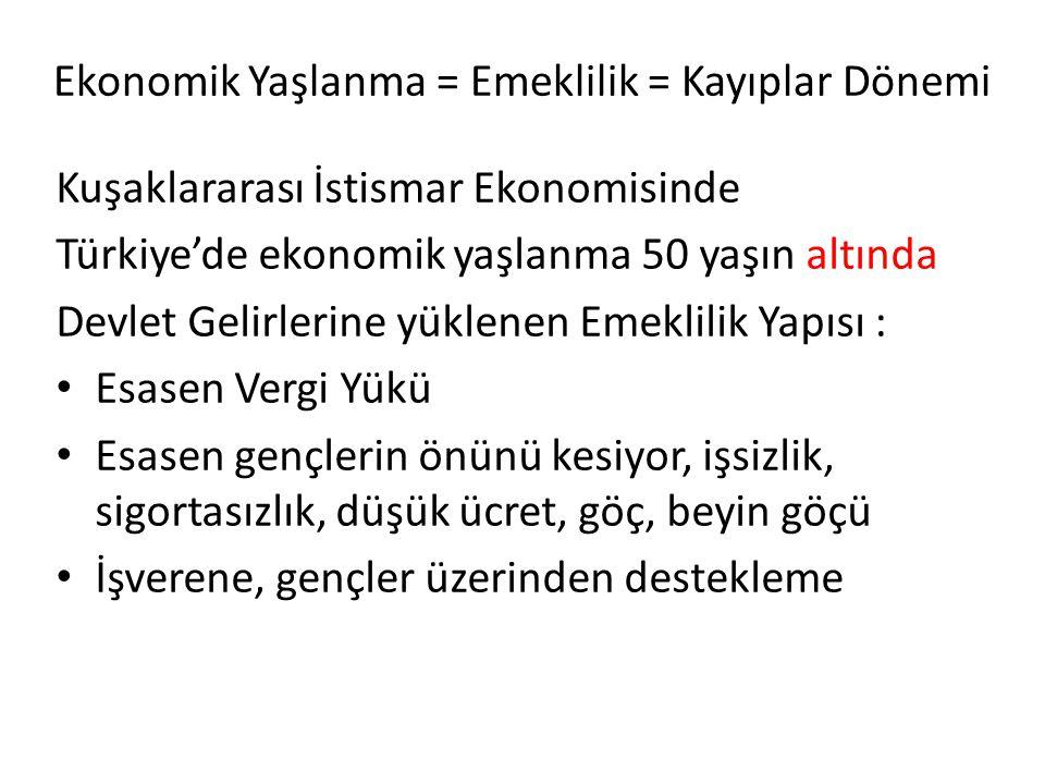 Ekonomik Yaşlanma = Emeklilik = Kayıplar Dönemi Kuşaklararası İstismar Ekonomisinde Türkiye'de ekonomik yaşlanma 50 yaşın altında Devlet Gelirlerine y