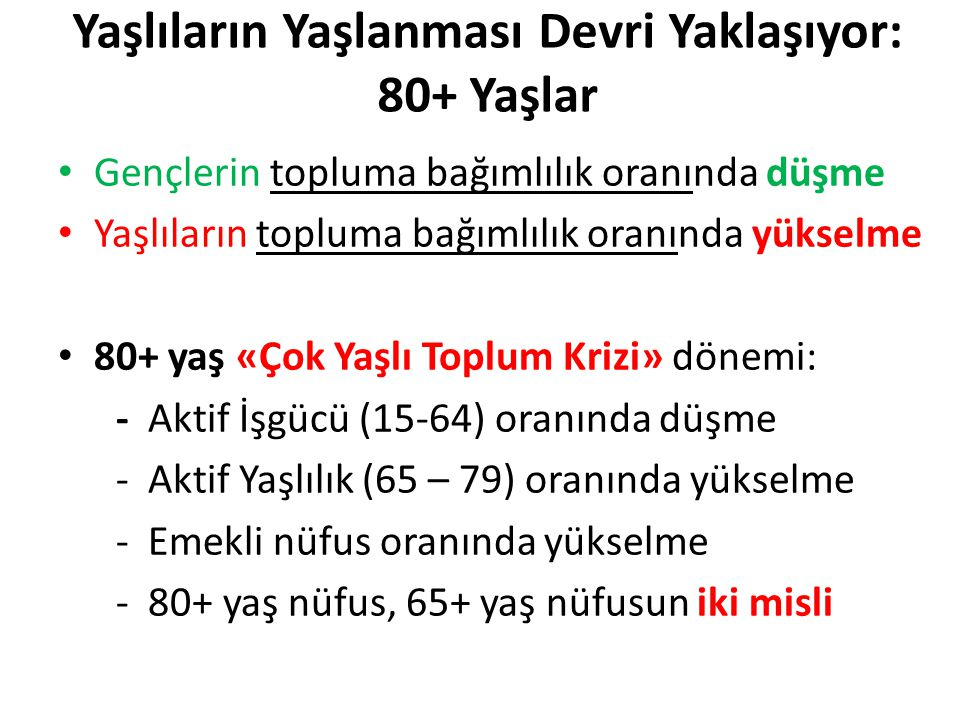 (-15 yaş) & (64+ yaş) = Bağımlılık Oranları Türkiye 1990 2015 -15 Yaş Nüfus % 65 % 45 64+ Yaş Nüfus % 60 % 69
