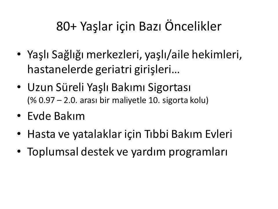 Ekonomik Yaşlanma = Emeklilik = Kayıplar Dönemi Kuşaklararası İstismar Ekonomisinde Türkiye'de ekonomik yaşlanma 50 yaşın altında Devlet Gelirlerine yüklenen Emeklilik Yapısı : • Esasen Vergi Yükü • Esasen gençlerin önünü kesiyor, işsizlik, sigortasızlık, düşük ücret, göç, beyin göçü • İşverene, gençler üzerinden destekleme