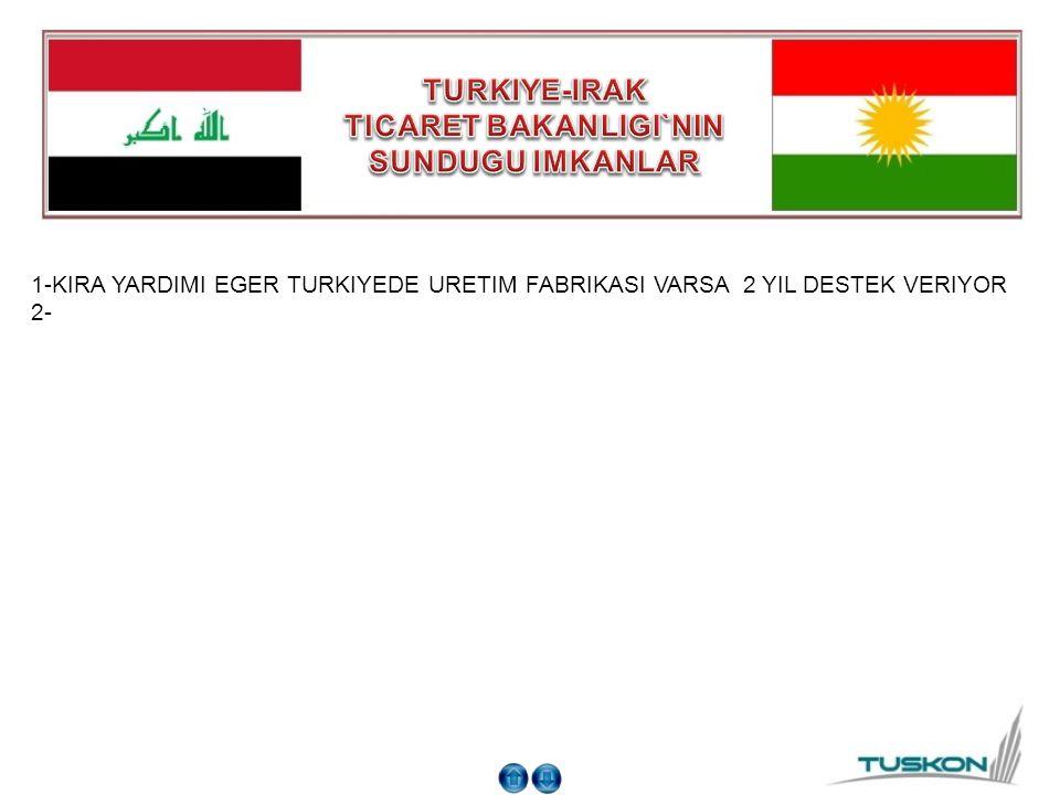 1-KIRA YARDIMI EGER TURKIYEDE URETIM FABRIKASI VARSA 2 YIL DESTEK VERIYOR 2-