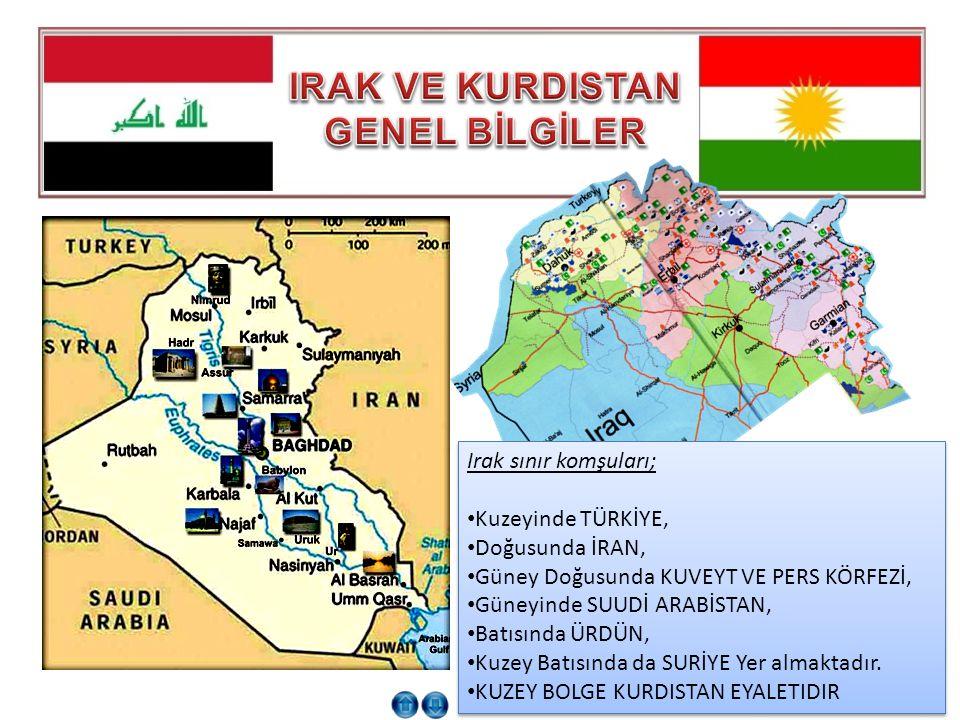 Irak sınır komşuları; • Kuzeyinde TÜRKİYE, • Doğusunda İRAN, • Güney Doğusunda KUVEYT VE PERS KÖRFEZİ, • Güneyinde SUUDİ ARABİSTAN, • Batısında ÜRDÜN,