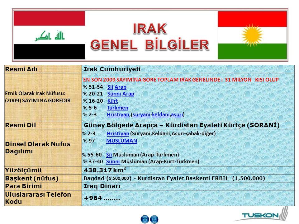 Resmi Adı Irak Cumhuriyeti Etnik Olarak Irak Nüfusu: (2009) SAYIMINA GOREDIR EN SON 2009 SAYIMINA GORE TOPLAM IRAK GENELINDE : 31 MILYON KISI OLUP % 5