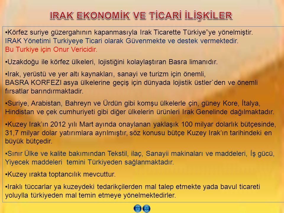 """•Körfez suriye güzergahının kapanmasıyla Irak Ticarette Türkiye""""ye yönelmiştir. IRAK Yönetimi Turkiyeye Ticari olarak Güvenmekte ve destek vermektedir"""