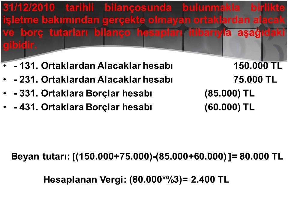 31/12/2010 tarihli bilançosunda bulunmakla birlikte işletme bakımından gerçekte olmayan ortaklardan alacak ve borç tutarları bilanço hesapları itibarı