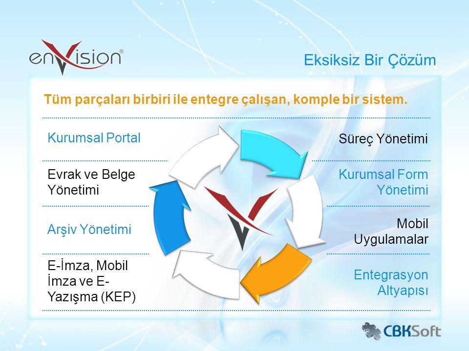 Kurumsal Portal Mobil Uygulamalar Süreç Yönetimi Kurumsal Form Yönetimi Evrak ve Belge Yönetimi Arşiv Yönetimi Eksiksiz Bir Çözüm Entegrasyon Altyapıs
