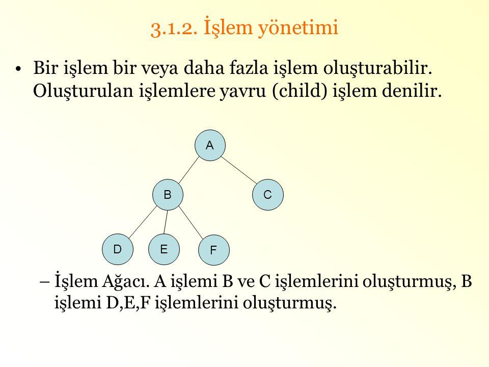 3.1.2. İşlem yönetimi •Bir işlem bir veya daha fazla işlem oluşturabilir. Oluşturulan işlemlere yavru (child) işlem denilir. –İşlem Ağacı. A işlemi B