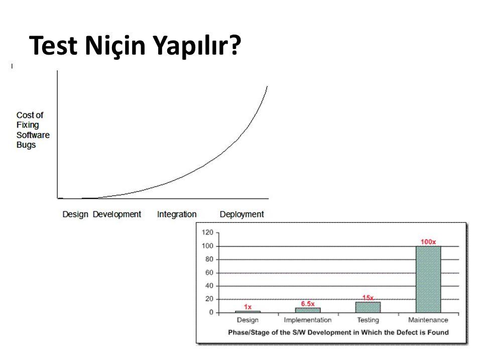 Test Seviyeleri Sistem seviyesi Parçalar birleştikten sonra bütün yazılımın gereksinimlere uyumluluk testidir.