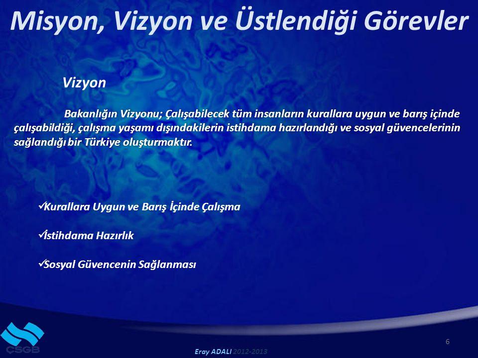 Misyon, Vizyon ve Üstlendiği Görevler Vizyon Bakanlığın Vizyonu; Çalışabilecek tüm insanların kurallara uygun ve barış içinde çalışabildiği, çalışma yaşamı dışındakilerin istihdama hazırlandığı ve sosyal güvencelerinin sağlandığı bir Türkiye oluşturmaktır.