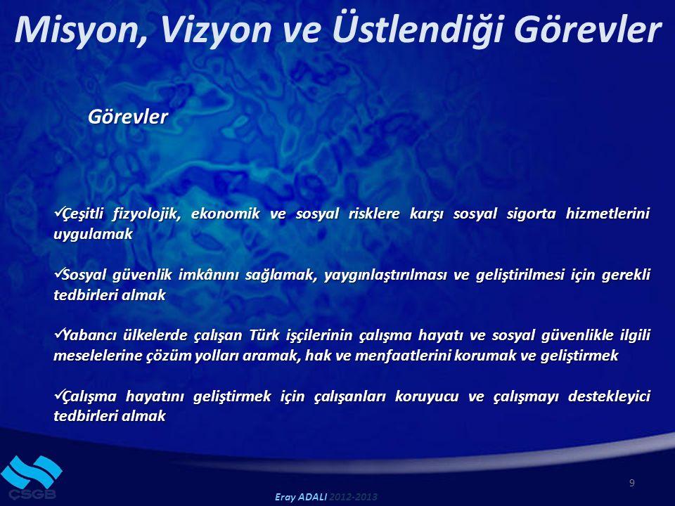 Misyon, Vizyon ve Üstlendiği GörevlerGörevler  Çeşitli fizyolojik, ekonomik ve sosyal risklere karşı sosyal sigorta hizmetlerini uygulamak  Sosyal güvenlik imkânını sağlamak, yaygınlaştırılması ve geliştirilmesi için gerekli tedbirleri almak  Yabancı ülkelerde çalışan Türk işçilerinin çalışma hayatı ve sosyal güvenlikle ilgili meselelerine çözüm yolları aramak, hak ve menfaatlerini korumak ve geliştirmek  Çalışma hayatını geliştirmek için çalışanları koruyucu ve çalışmayı destekleyici tedbirleri almak 9 Eray ADALI 2012-2013