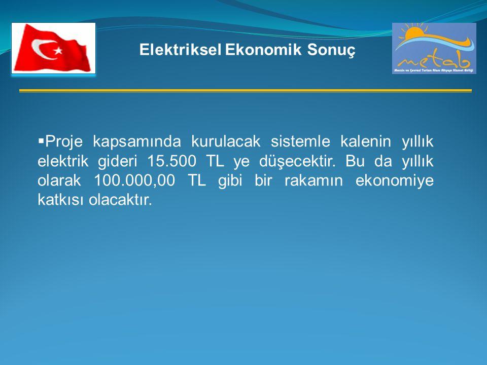  Proje kapsamında kurulacak sistemle kalenin yıllık elektrik gideri 15.500 TL ye düşecektir.