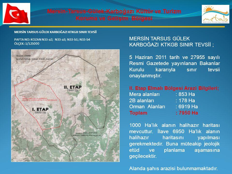 MERKEZİN-BÖLGENİN ADI ORMAN2A + 2BHAZİNEŞAHISMERA TESCİL DIŞITOPLAM (Ha) Tarsus-Gülek-Karboğazı Kültür ve Turizm Koruma ve Gel.