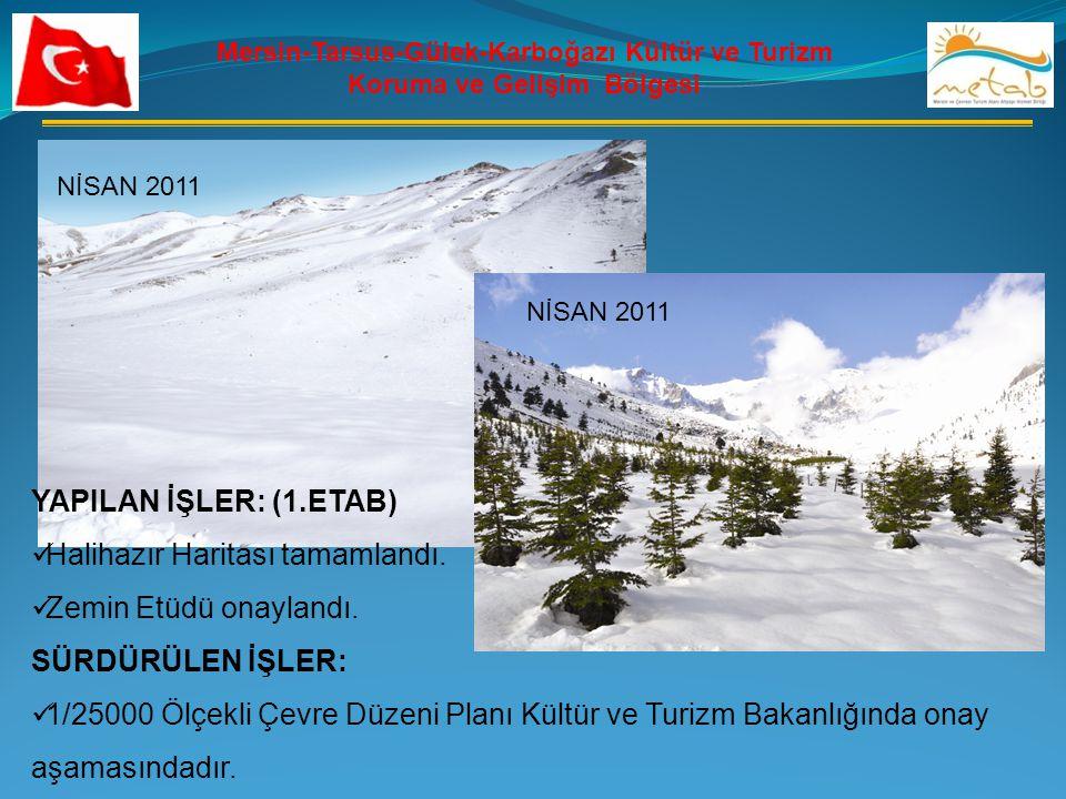 Anamur Melleç Turizm Merkezi YAPILAN İŞLER: -Hali hazır haritası tamamlanmış ve onaylanmıştır.