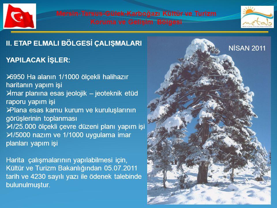 Narlıkuyu – Akyar Turizm Merkezi YAPILAN İŞLER: -Hali hazır haritası belediyesince İller Bankasına yaptırılmıştır.