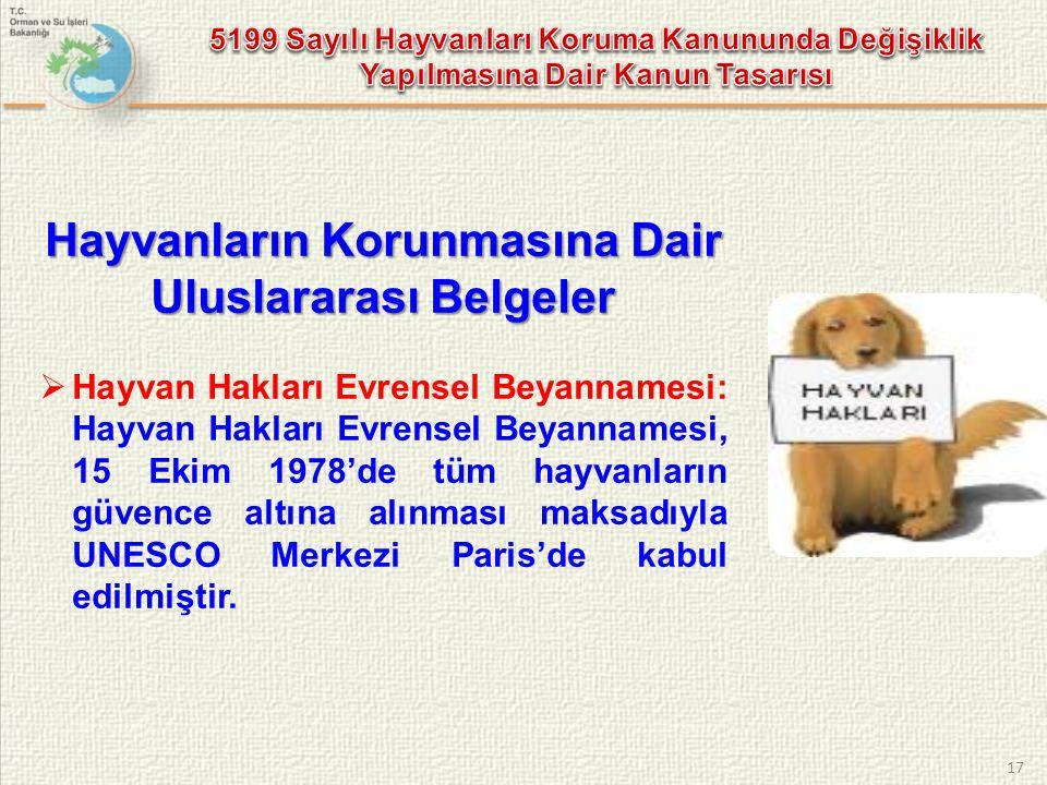 17 Hayvanların Korunmasına Dair Uluslararası Belgeler  Hayvan Hakları Evrensel Beyannamesi: Hayvan Hakları Evrensel Beyannamesi, 15 Ekim 1978'de tüm