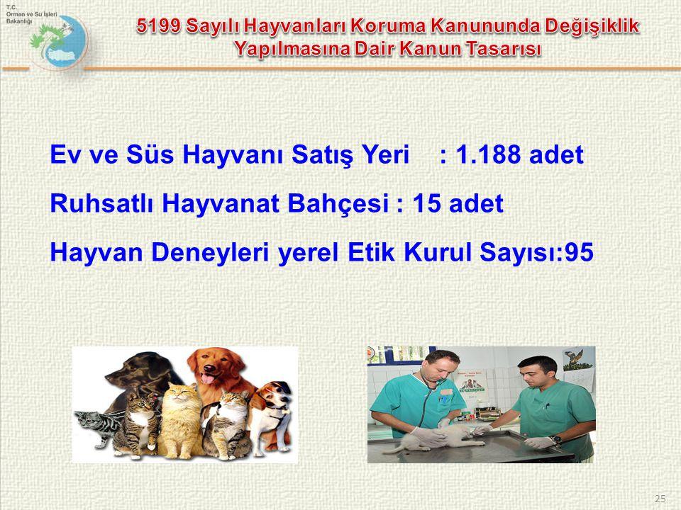 25 Ev ve Süs Hayvanı Satış Yeri : 1.188 adet Ruhsatlı Hayvanat Bahçesi : 15 adet Hayvan Deneyleri yerel Etik Kurul Sayısı:95