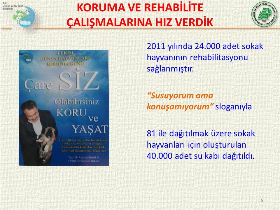 """KORUMA VE REHABİLİTE ÇALIŞMALARINA HIZ VERDİK 8 2011 yılında 24.000 adet sokak hayvanının rehabilitasyonu sağlanmıştır. """"Susuyorum ama konuşamıyorum"""""""