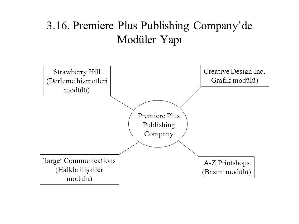 3.16. Premiere Plus Publishing Company'de Modüler Yapı Premiere Plus Publishing Company Strawberry Hill (Derleme hizmetleri modülü) Target Communicati