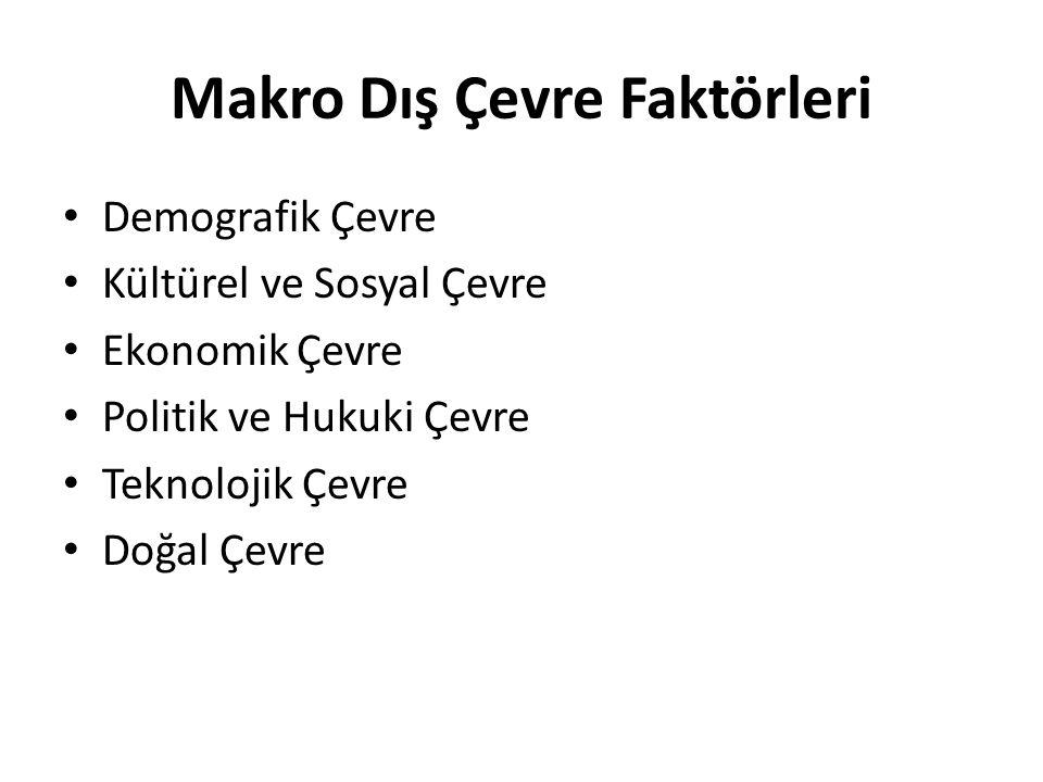 Makro Dış Çevre Faktörleri • Demografik Çevre • Kültürel ve Sosyal Çevre • Ekonomik Çevre • Politik ve Hukuki Çevre • Teknolojik Çevre • Doğal Çevre