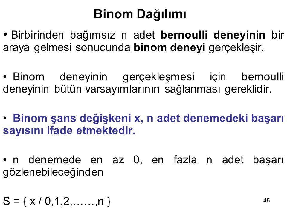 45 Binom Dağılımı • Birbirinden bağımsız n adet bernoulli deneyinin bir araya gelmesi sonucunda binom deneyi gerçekleşir.