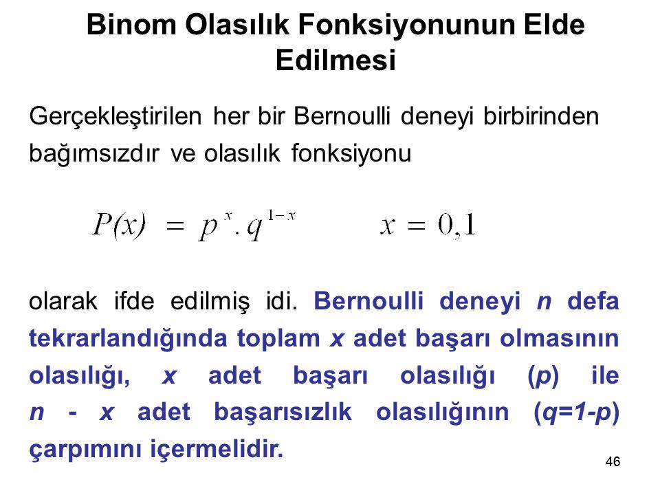 46 Binom Olasılık Fonksiyonunun Elde Edilmesi Gerçekleştirilen her bir Bernoulli deneyi birbirinden bağımsızdır ve olasılık fonksiyonu olarak ifde edilmiş idi.