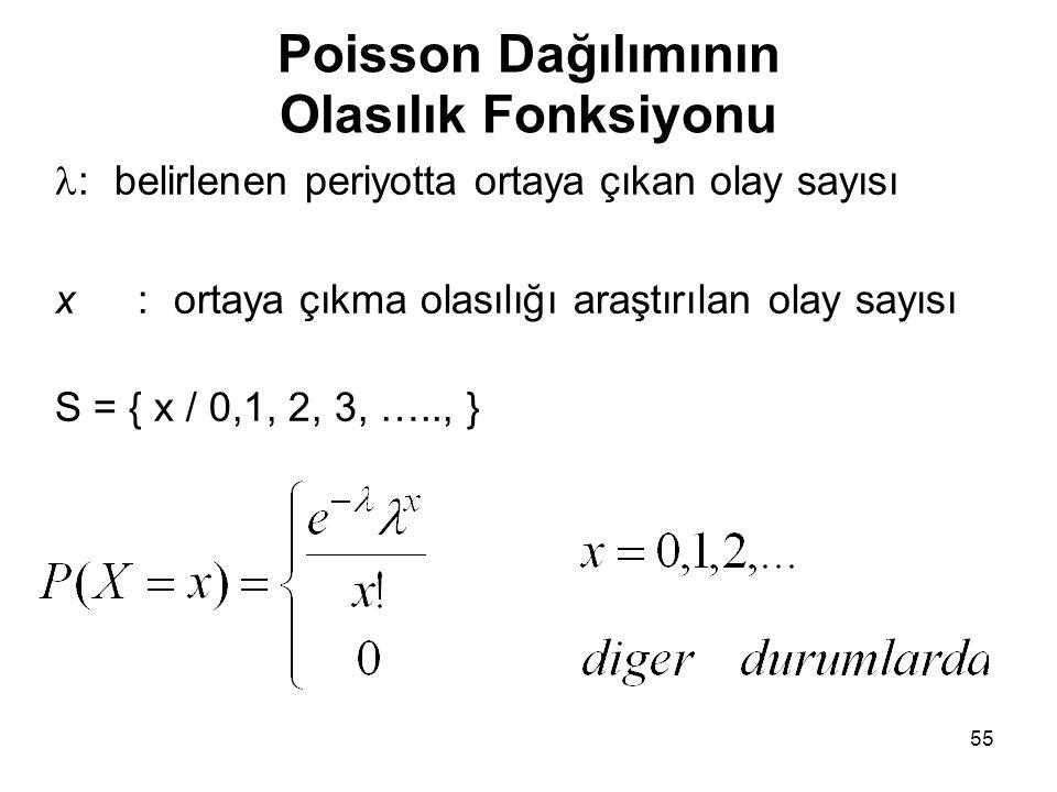 55 Poisson Dağılımının Olasılık Fonksiyonu  :belirlenen periyotta ortaya çıkan olay sayısı x :ortaya çıkma olasılığı araştırılan olay sayısı S = { x / 0,1, 2, 3, ….., }