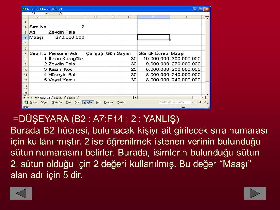 =DÜŞEYARA (B2 ; A7:F14 ; 2 ; YANLIŞ) Burada B2 hücresi, bulunacak kişiyr ait girilecek sıra numarası için kullanılmıştır. 2 ise öğrenilmek istenen ver