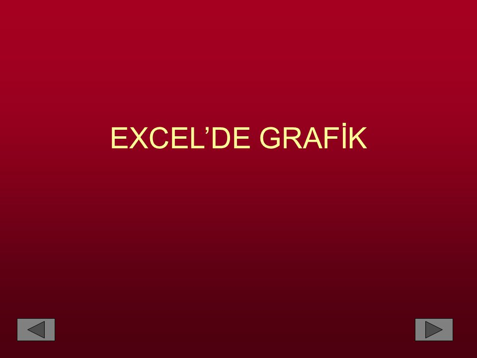 EXCEL'DE GRAFİK