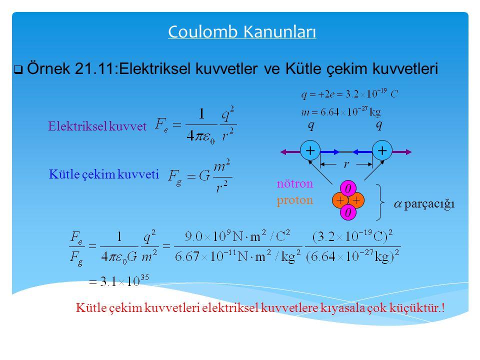 Coulomb Kanunları  Örnek 21.11:Elektriksel kuvvetler ve Kütle çekim kuvvetleri Elektriksel kuvvet Kütle çekim kuvveti ++ r q q Kütle çekim kuvvetleri