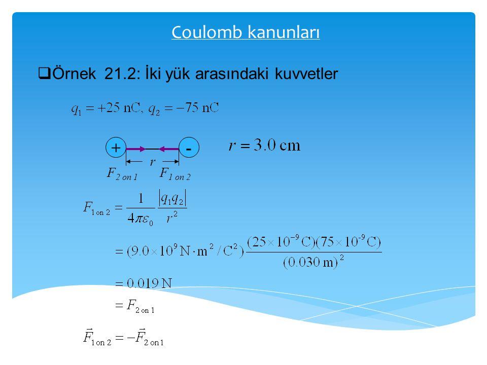 Coulomb kanunları  Örnek 21.2: İki yük arasındaki kuvvetler +- r F 1 on 2 F 2 on 1