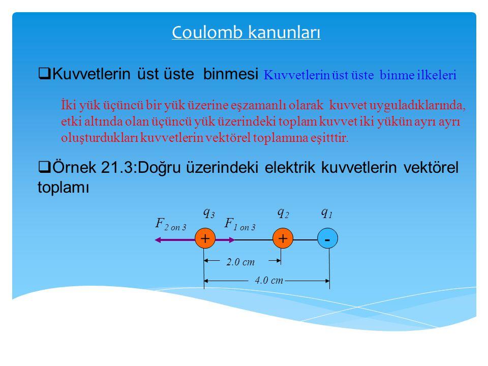 Coulomb kanunları  Kuvvetlerin üst üste binmesi Kuvvetlerin üst üste binme ilkeleri İki yük üçüncü bir yük üzerine eşzamanlı olarak kuvvet uyguladıkl