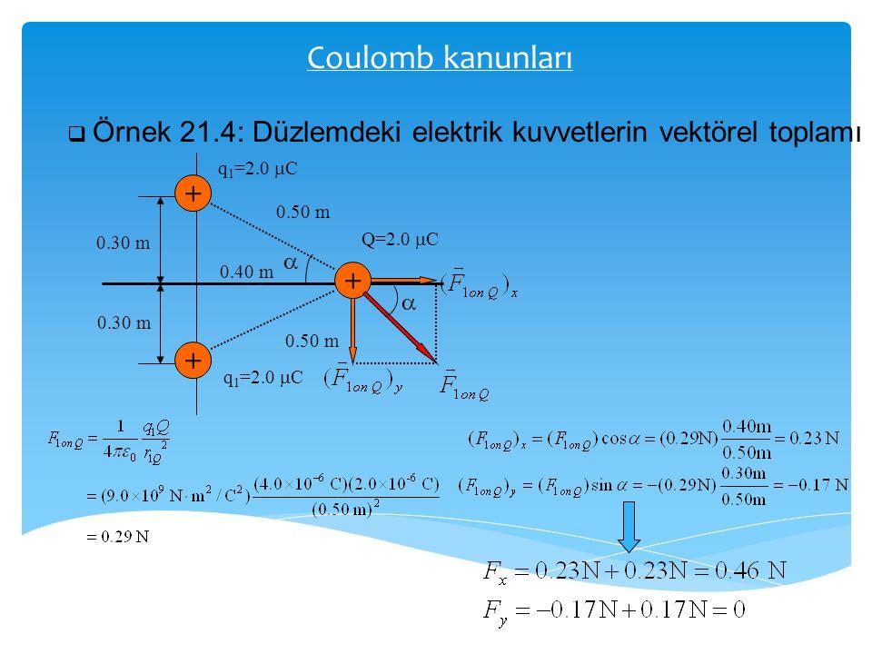 Coulomb kanunları  Örnek 21.4: Düzlemdeki elektrik kuvvetlerin vektörel toplamı + + + 0.50 m 0.40 m 0.30 m q 1 =2.0  C Q=2.0  C  