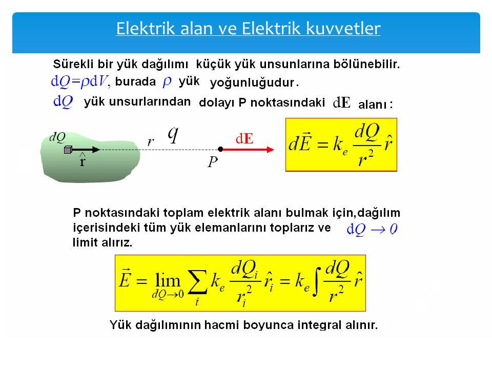 Elektrik alan ve Elektrik kuvvetler  Sürekli bir yük dağılımının elektrik alanı