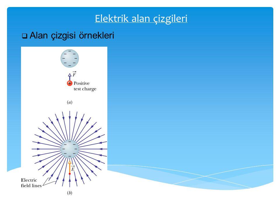 Elektrik alan çizgileri  Alan çizgisi örnekleri