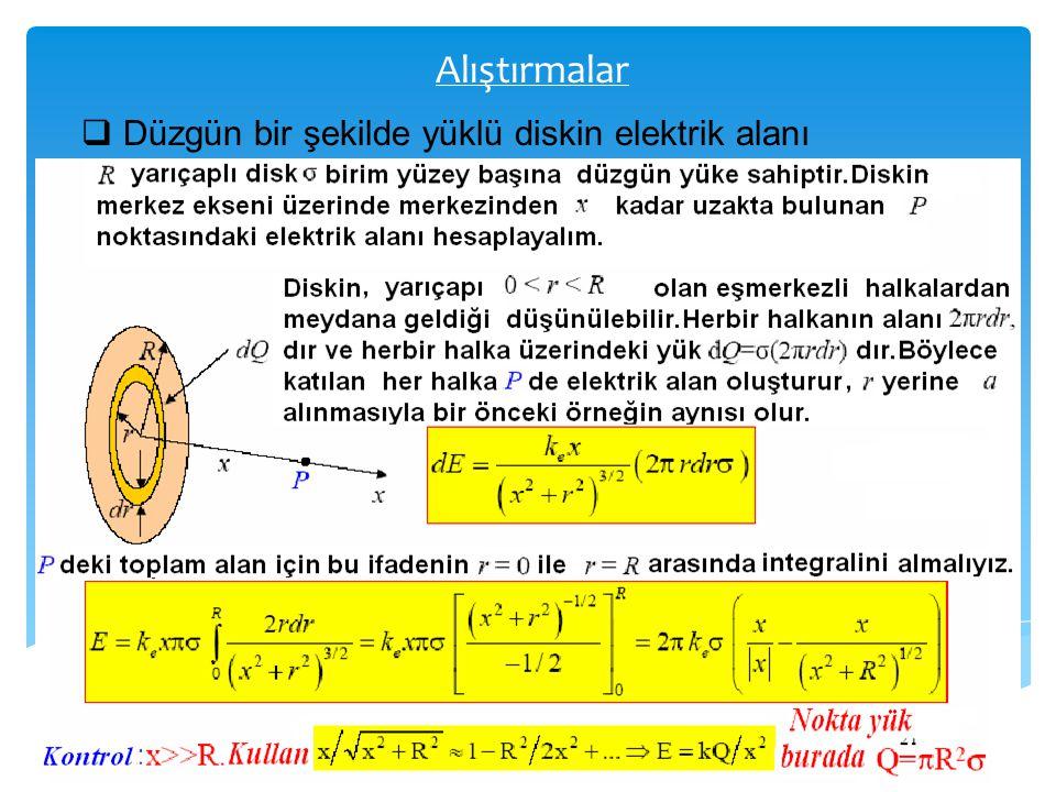 Alıştırmalar  Düzgün bir şekilde yüklü diskin elektrik alanı