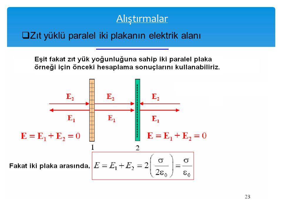 Alıştırmalar  Zıt yüklü paralel iki plakanın elektrik alanı