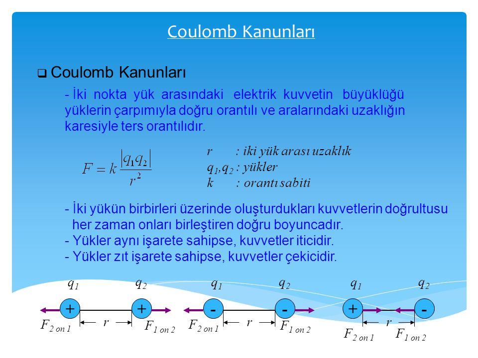 Coulomb Kanunları  Coulomb Kanunları - İki nokta yük arasındaki elektrik kuvvetin büyüklüğü yüklerin çarpımıyla doğru orantılı ve aralarındaki uzaklı