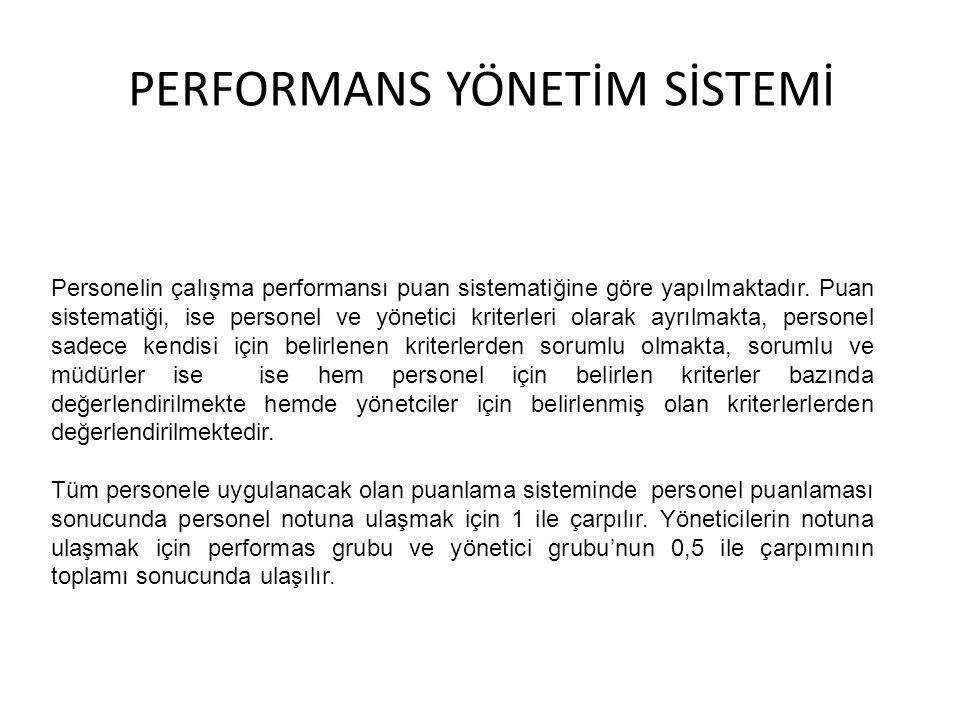 PERFORMANS YÖNETİM SİSTEMİ Personelin çalışma performansı puan sistematiğine göre yapılmaktadır. Puan sistematiği, ise personel ve yönetici kriterleri