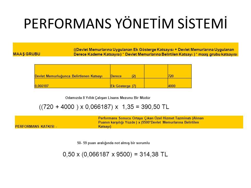 PERFORMANS YÖNETİM SİSTEMİ PERFORMANS KATKISI - Performans Sonucu Ortaya Çıkan Özel Hizmet Tazminatı (Alınan Puanın karşılığı Yüzde ) x (9500*Devlet M