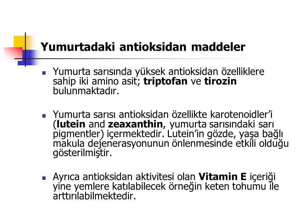 Yumurtadaki antioksidan maddeler  Yumurta sarısında yüksek antioksidan özelliklere sahip iki amino asit; triptofan ve tirozin bulunmaktadır.  Yumurt