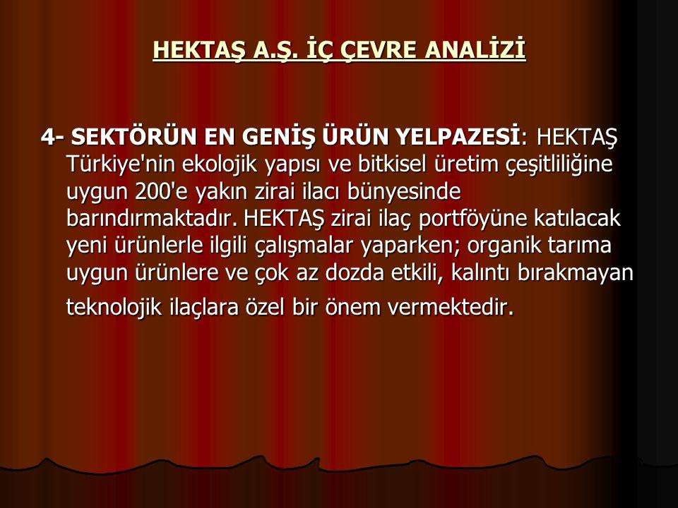 HEKTAŞ A.Ş. İÇ ÇEVRE ANALİZİ 4- SEKTÖRÜN EN GENİŞ ÜRÜN YELPAZESİ: HEKTAŞ Türkiye'nin ekolojik yapısı ve bitkisel üretim çeşitliliğine uygun 200'e yakı