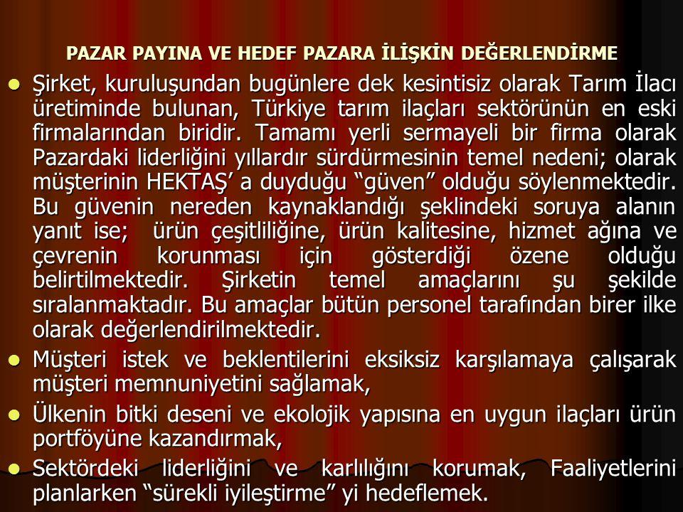 PAZAR PAYINA VE HEDEF PAZARA İLİŞKİN DEĞERLENDİRME  Şirket, kuruluşundan bugünlere dek kesintisiz olarak Tarım İlacı üretiminde bulunan, Türkiye tarı