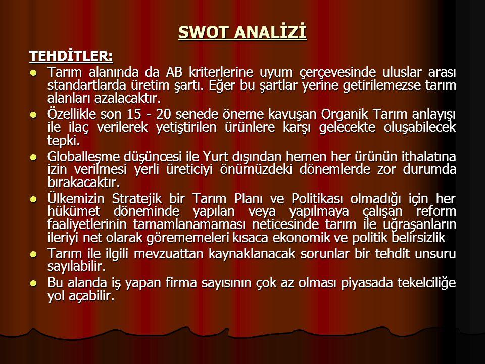 SWOT ANALİZİ TEHDİTLER:  Tarım alanında da AB kriterlerine uyum çerçevesinde uluslar arası standartlarda üretim şartı. Eğer bu şartlar yerine getiril