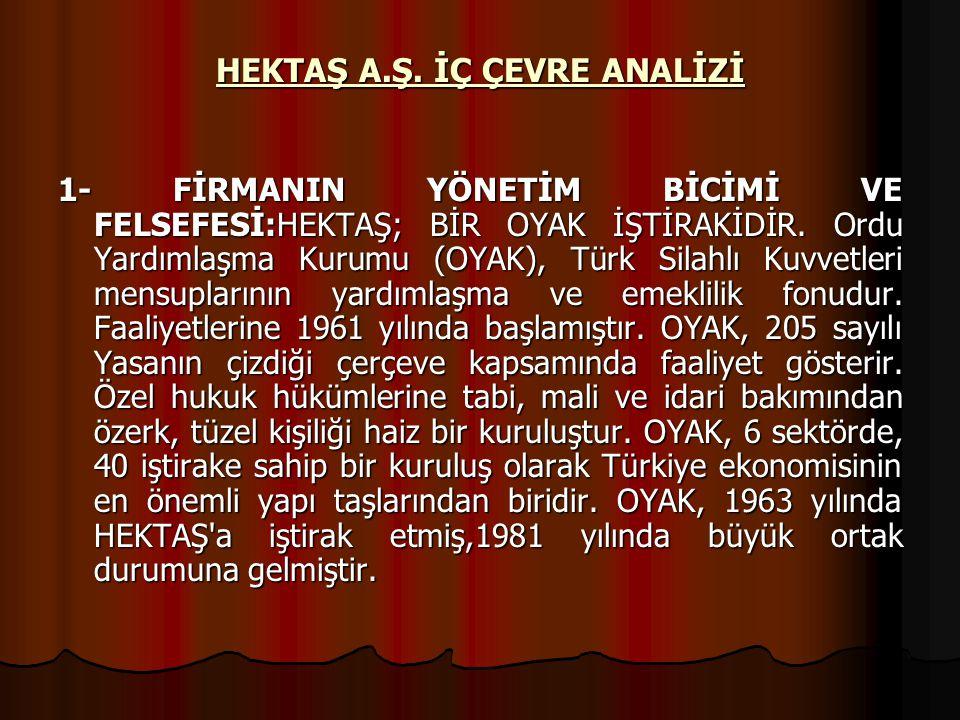 HEKTAŞ A.Ş. İÇ ÇEVRE ANALİZİ 1- FİRMANIN YÖNETİM BİCİMİ VE FELSEFESİ:HEKTAŞ; BİR OYAK İŞTİRAKİDİR. Ordu Yardımlaşma Kurumu (OYAK), Türk Silahlı Kuvvet