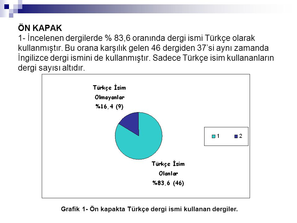 ÖN KAPAK 1- İncelenen dergilerde % 83,6 oranında dergi ismi Türkçe olarak kullanmıştır. Bu orana karşılık gelen 46 dergiden 37'si aynı zamanda İngiliz